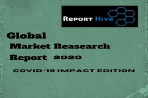 Impact of COVID-19: Global Plumbing Fittings Market 2020 Future Growth Analysis and Challenges
