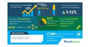 Pre & Post COVID-19 Market Estimates- Residential Digital Faucets Market 2019-2023 | Demand of Smart Bathrooms to Boost Growth | Technavio